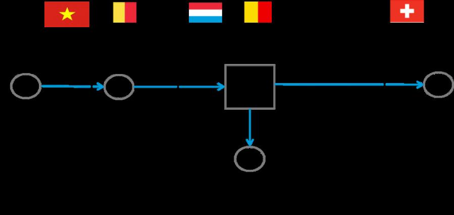 Tài liệu Tổng quan các quy định nhập khẩu vào thị trường EU vàBỉ